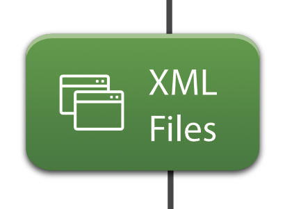 XML-структура проекта