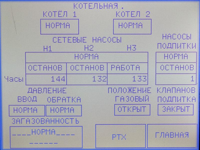 """Диспетчеризация в котельной \""""ПСК-Чехов\"""""""
